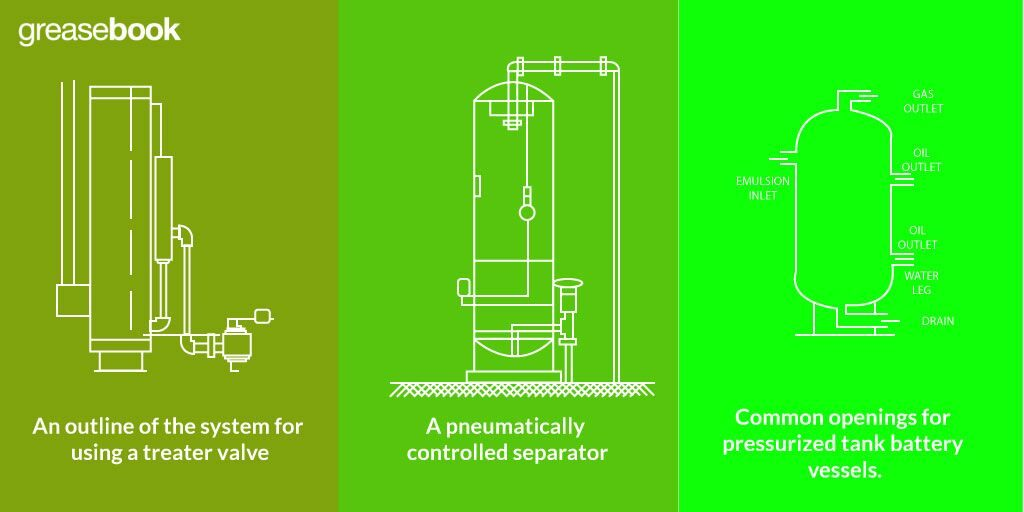 Separators Heater Treaters Pressure