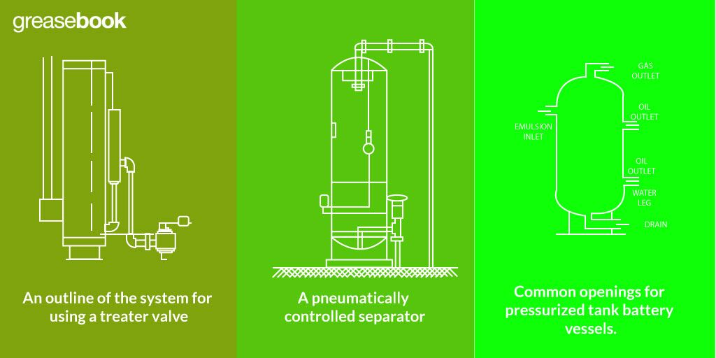 Separators Heater Treaters And Pressure In Oil Amp Gas