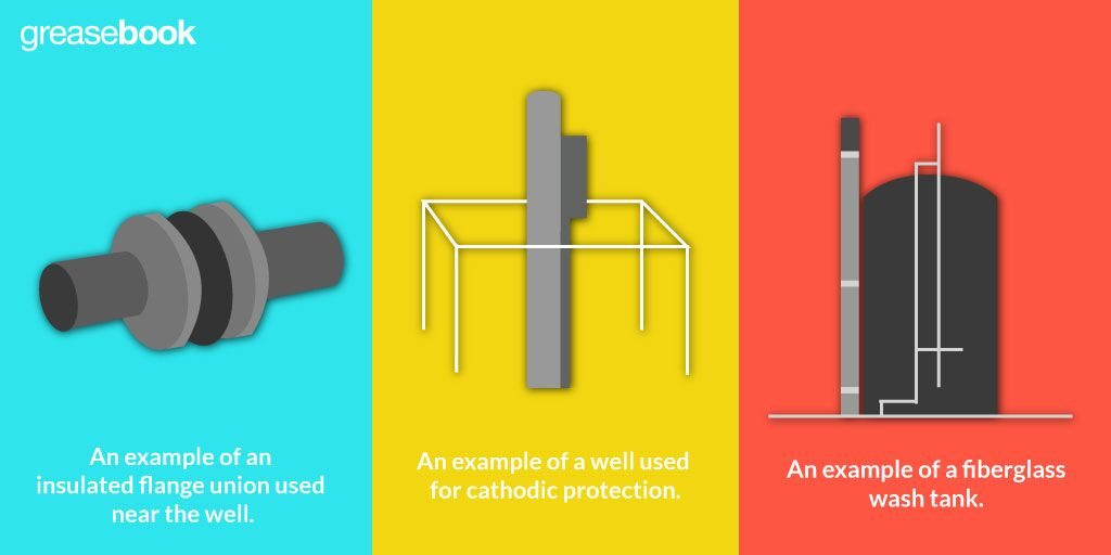 Preventing Corrosion
